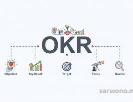 Apa Itu OKR Dan Bagaimana Implementasinya Dalam Bisnis Anda